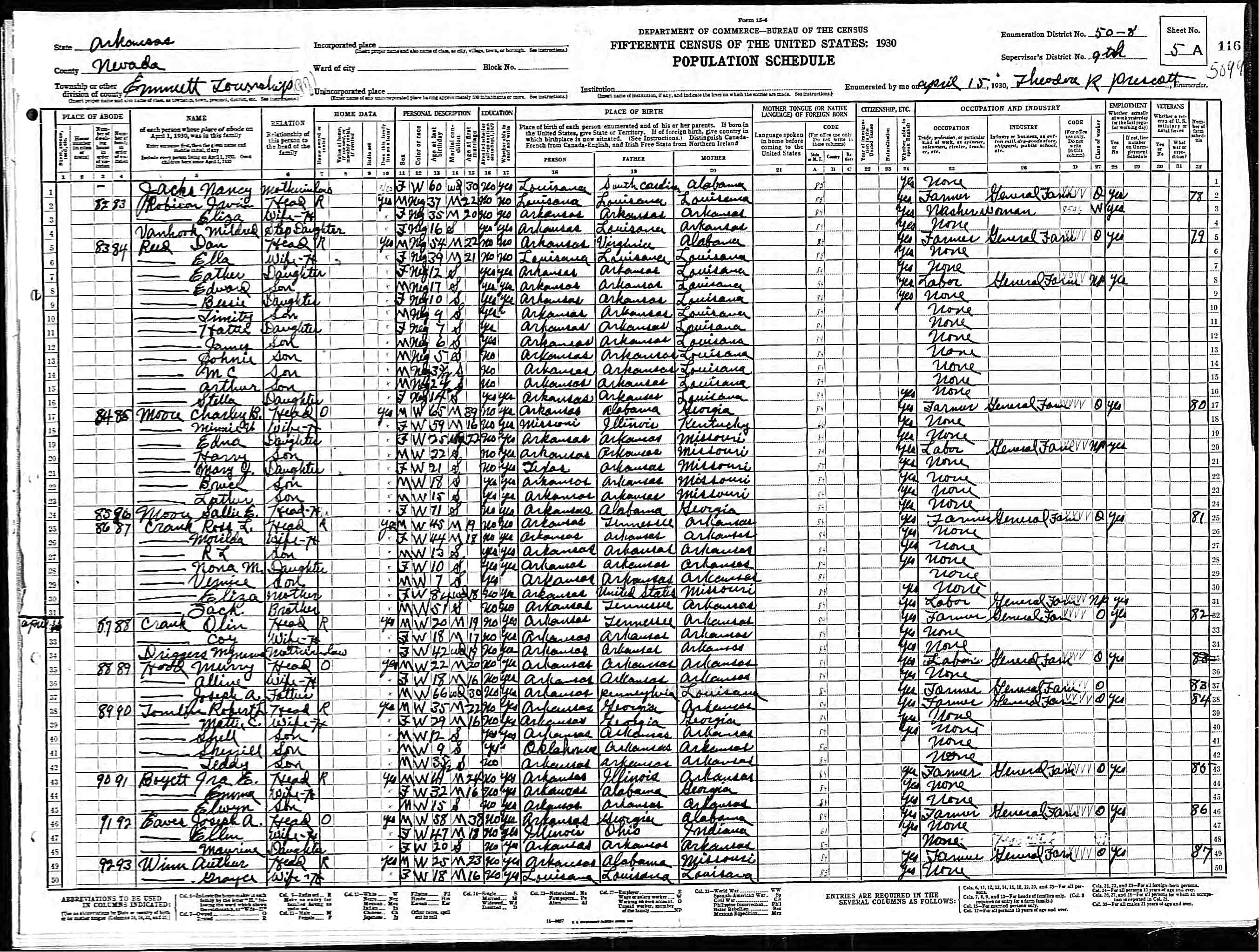 1930uscensus ar nevada josephmurryhood As much as I don't like to admit that I'm kind of finding a pregnant lady ...